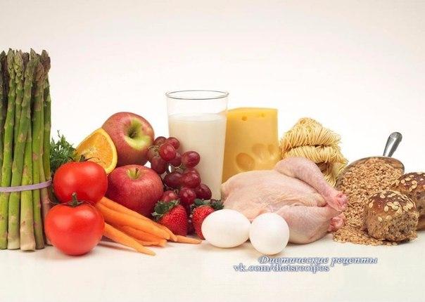 цельнозерновые продукты для похудения