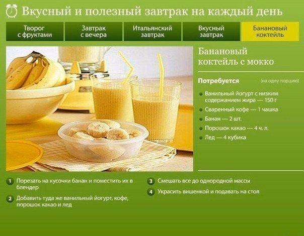 Вкусный и полезный завтрак на каждый день