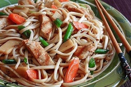 рецепт удона с курицей и овощами