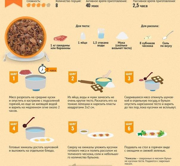 простые рецепты без мяса в мультиварке рецепты