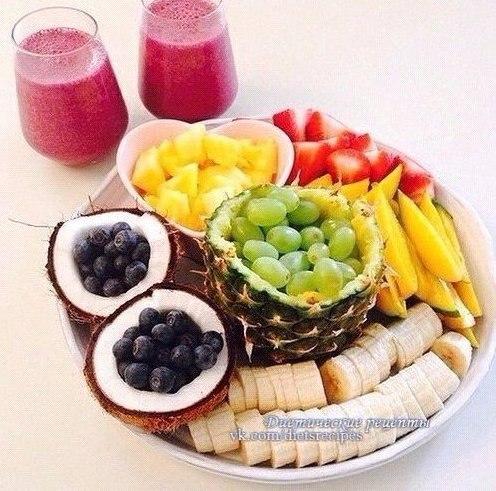 300b2f8c6926 13 простых шагов для перехода на правильное питание             Добавь себе!